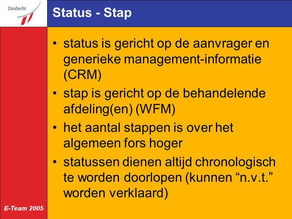 E-Team 2005 Status - Stap status is gericht op de aanvrager en generieke management-informatie (CRM) stap is gericht op de behandelende afdeling(en) (
