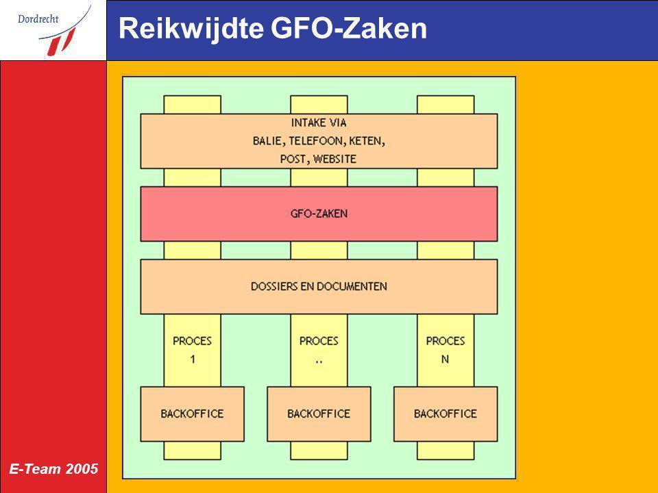 E-Team 2005 Reikwijdte GFO-Zaken