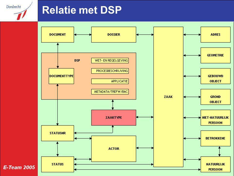 E-Team 2005 Relatie met DSP
