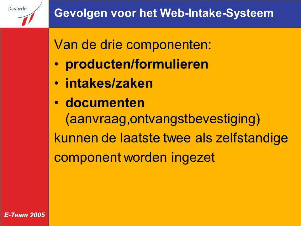 E-Team 2005 Gevolgen voor het Web-Intake-Systeem Van de drie componenten: producten/formulieren intakes/zaken documenten (aanvraag,ontvangstbevestigin
