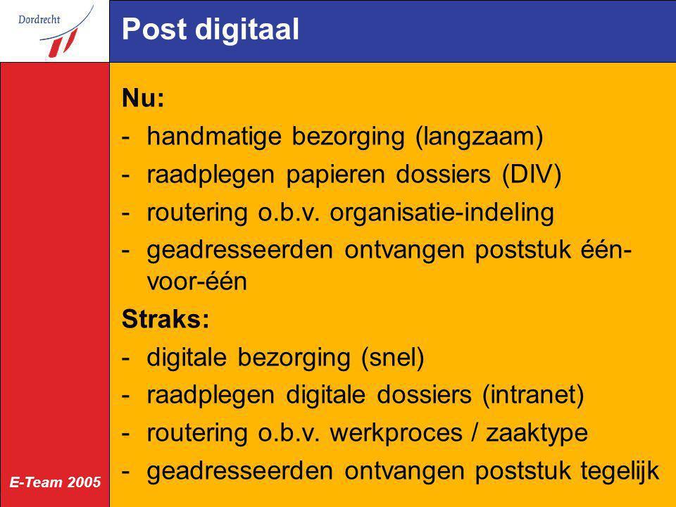 E-Team 2005 Post digitaal Nu: -handmatige bezorging (langzaam) -raadplegen papieren dossiers (DIV) -routering o.b.v. organisatie-indeling -geadresseer