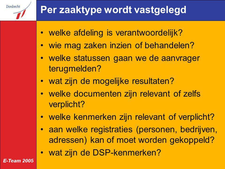 E-Team 2005 Per zaaktype wordt vastgelegd welke afdeling is verantwoordelijk? wie mag zaken inzien of behandelen? welke statussen gaan we de aanvrager
