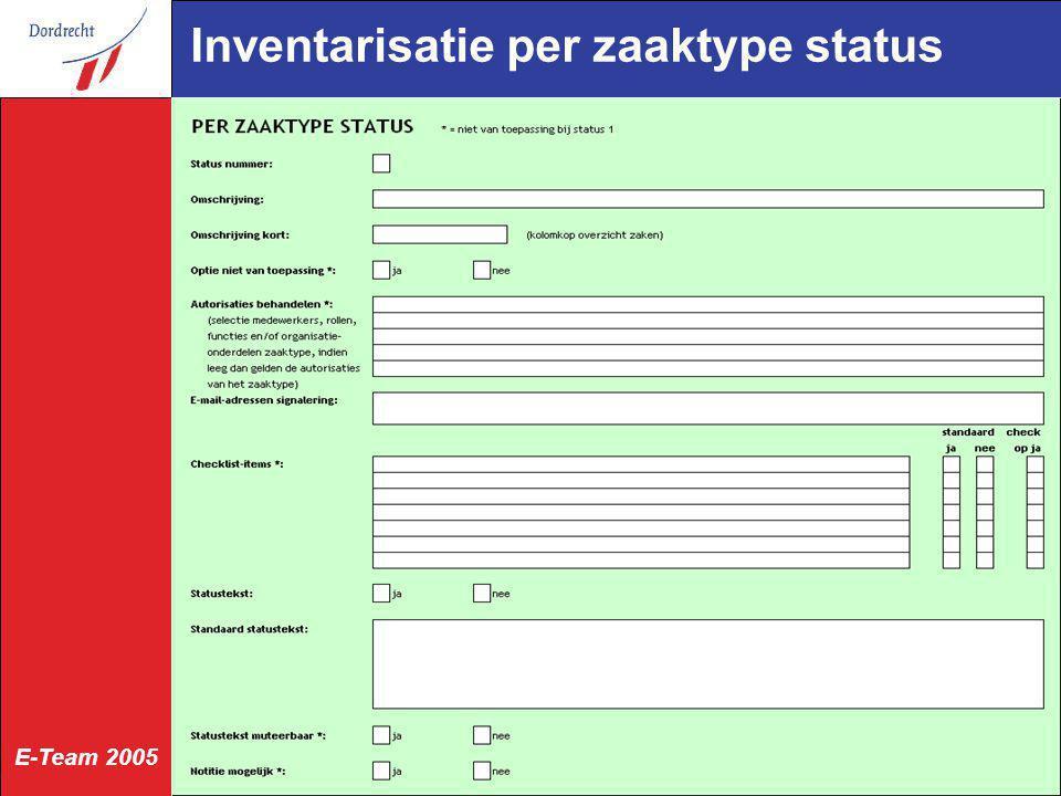 E-Team 2005 Inventarisatie per zaaktype status