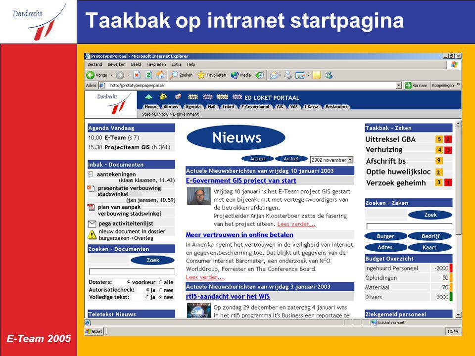 E-Team 2005 Taakbak op intranet startpagina