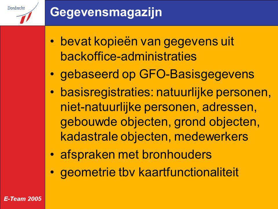 E-Team 2005 EGEM prioriteit Gegevensmagazijn kom tot één gemeentelijk basismodel, gebaseerd op het GFO-Basisgegevens, afgestemd op de landelijke basisregistraties (samenhang !) betrek hierbij een kleine groep gemeentelijke koplopers: Den Haag, Amsterdam, Voorst, Dordrecht lever ook per database-omgeving een technisch model ontwikkel webservices op dit model Joost van Stiphout lijkt dit op te pakken ihkv vervolg rapport marktverkenning midoffice