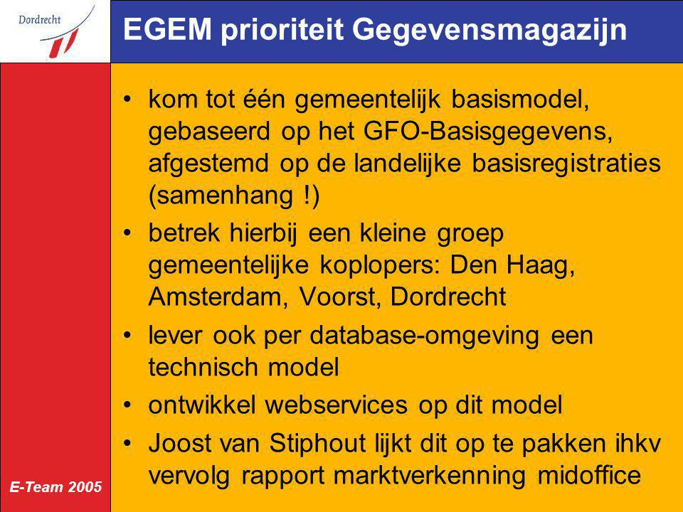 E-Team 2005 EGEM prioriteit Gegevensmagazijn kom tot één gemeentelijk basismodel, gebaseerd op het GFO-Basisgegevens, afgestemd op de landelijke basis