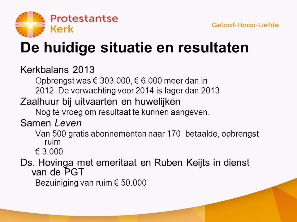 De huidige situatie en resultaten Kerkbalans 2013 Opbrengst was € 303.000, € 6.000 meer dan in 2012. De verwachting voor 2014 is lager dan 2013. Zaalh