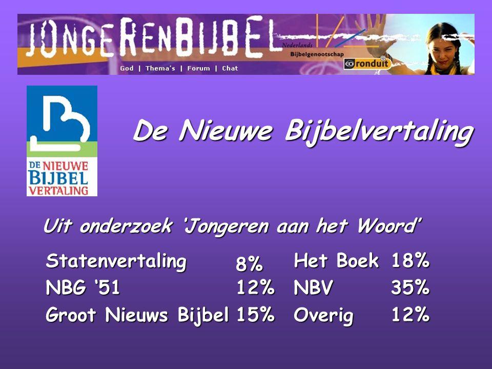 De Nieuwe Bijbelvertaling Uit onderzoek 'Jongeren aan het Woord' Statenvertaling NBG '51 Groot Nieuws Bijbel Het Boek NBV 8% Overig 12% 15% 18% 35% 12%