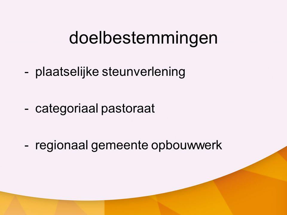 doelbestemmingen -plaatselijke steunverlening -categoriaal pastoraat -regionaal gemeente opbouwwerk
