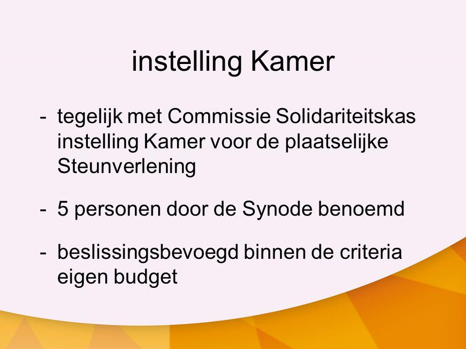 instelling Kamer -tegelijk met Commissie Solidariteitskas instelling Kamer voor de plaatselijke Steunverlening -5 personen door de Synode benoemd - beslissingsbevoegd binnen de criteria eigen budget