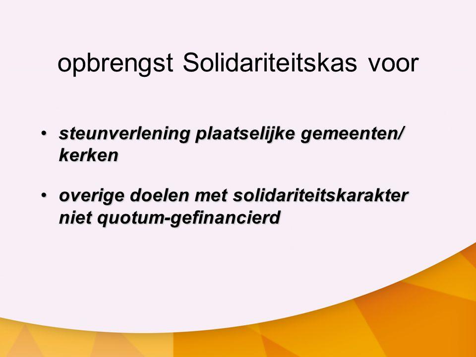 opbrengst Solidariteitskas voor steunverlening plaatselijke gemeenten/ kerkensteunverlening plaatselijke gemeenten/ kerken overige doelen met solidariteitskarakter niet quotum-gefinancierdoverige doelen met solidariteitskarakter niet quotum-gefinancierd