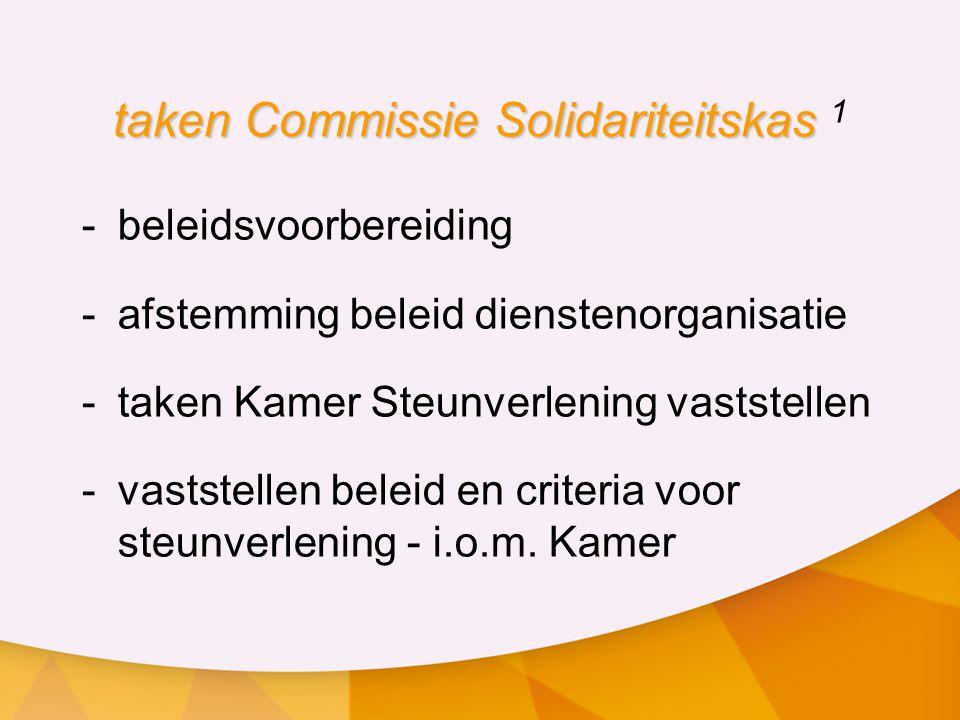 taken Commissie Solidariteitskas taken Commissie Solidariteitskas 2 -bewaking uitvoering besluiten -verantwoording afleggen aan Kleine Synode