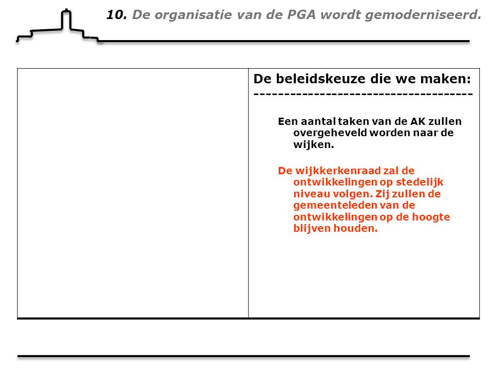 10. De organisatie van de PGA wordt gemoderniseerd.