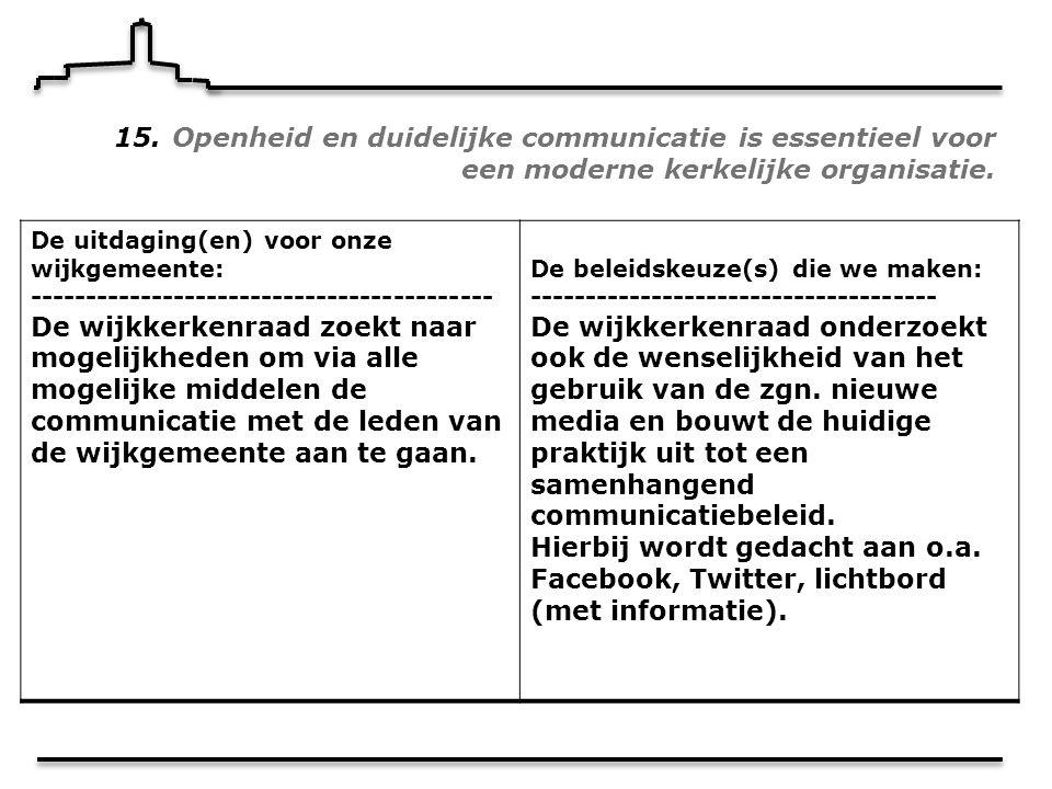 15.Openheid en duidelijke communicatie is essentieel voor een moderne kerkelijke organisatie.
