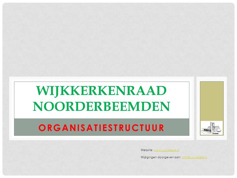 ORGANISATIESTRUCTUUR WIJKKERKENRAAD NOORDERBEEMDEN Website: www.Lucaskerk.nlwww.Lucaskerk.nl Wijzigingen doorgeven aan: Info@Lucaskerk.nlInfo@Lucasker