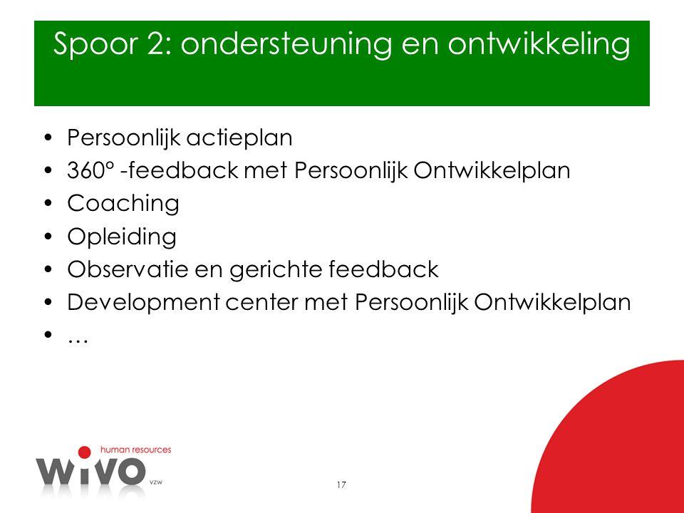 Voorbereiding, intake, start cyclus Evaluatie & start cyclus Evaluatieprocedure = spoor 1 Ontwikkeling & ondersteuning = spoor 2 Tussentijdse feedback 90°-evaluatie 360°-feedback & POP Evaluatieprocedure = spoor 1 Ontwikkeling & ondersteuning = spoor 2 Bijsturen POP Coaching 360°- evaluatie Tussentijdse feedback Voorbeeld 1 van evaluatietraject