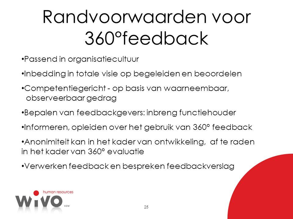 25 Randvoorwaarden voor 360°feedback Passend in organisatiecultuur Inbedding in totale visie op begeleiden en beoordelen Competentiegericht - op basis