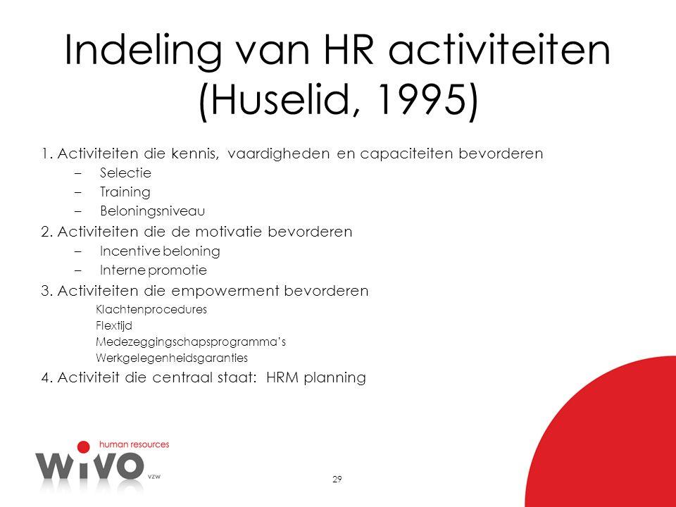 29 Indeling van HR activiteiten (Huselid, 1995) 1. Activiteiten die kennis, vaardigheden en capaciteiten bevorderen –Selectie –Training –Beloningsnive