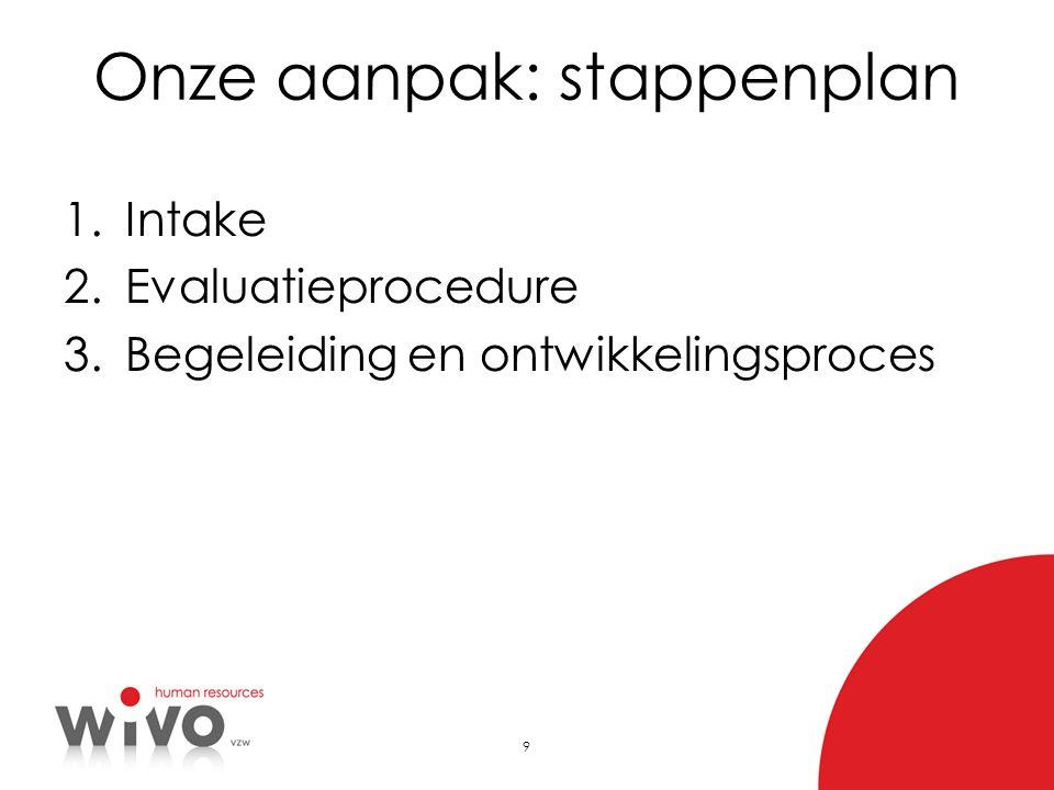 9 Onze aanpak: stappenplan 1.Intake 2.Evaluatieprocedure 3.Begeleiding en ontwikkelingsproces