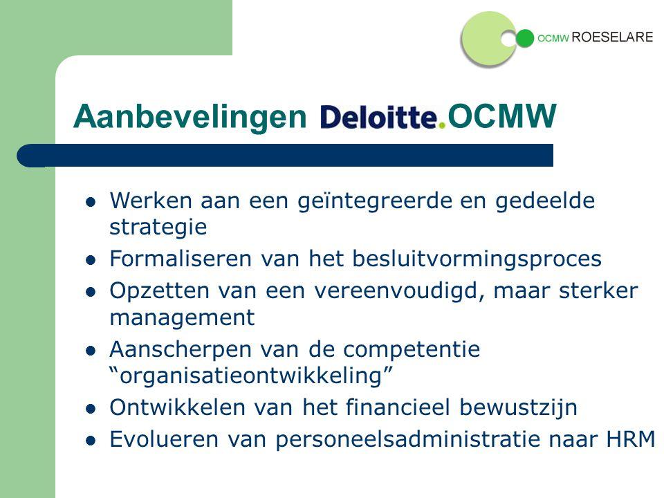 Aanbevelingen OCMW Werken aan een geïntegreerde en gedeelde strategie Formaliseren van het besluitvormingsproces Opzetten van een vereenvoudigd, maar sterker management Aanscherpen van de competentie organisatieontwikkeling Ontwikkelen van het financieel bewustzijn Evolueren van personeelsadministratie naar HRM