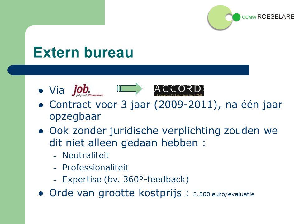 Extern bureau Via Contract voor 3 jaar (2009-2011), na één jaar opzegbaar Ook zonder juridische verplichting zouden we dit niet alleen gedaan hebben : – Neutraliteit – Professionaliteit – Expertise (bv.