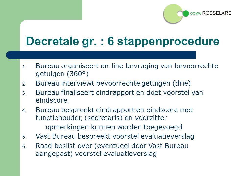 Decretale gr. : 6 stappenprocedure 1.