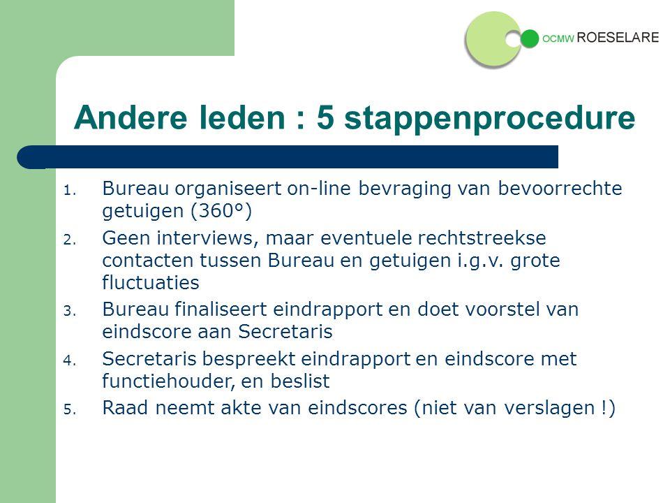 Andere leden : 5 stappenprocedure 1.