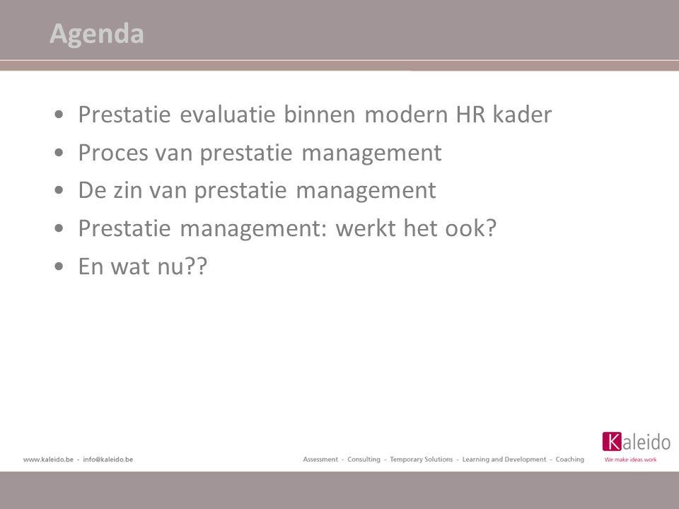 Agenda Prestatie evaluatie binnen modern HR kader Proces van prestatie management De zin van prestatie management Prestatie management: werkt het ook?