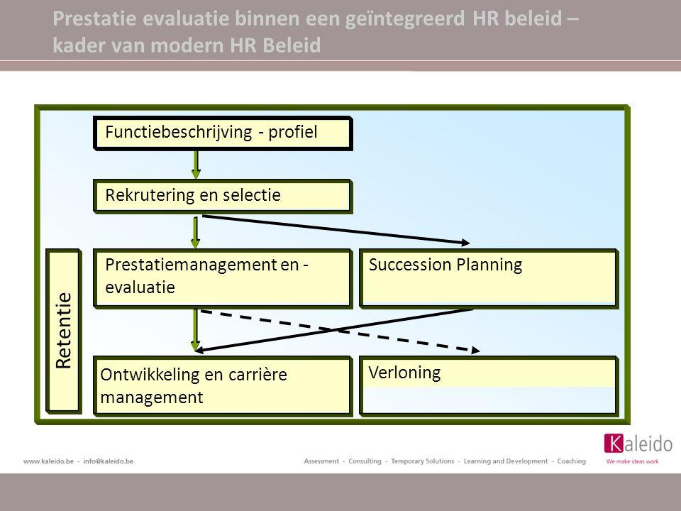 Prestatie evaluatie binnen een geïntegreerd HR beleid – kader van modern HR Beleid Rekrutering en selectie Prestatiemanagement en - evaluatie Ontwikkeling en carrière management Succession Planning Verloning Retentie Functiebeschrijving - profiel
