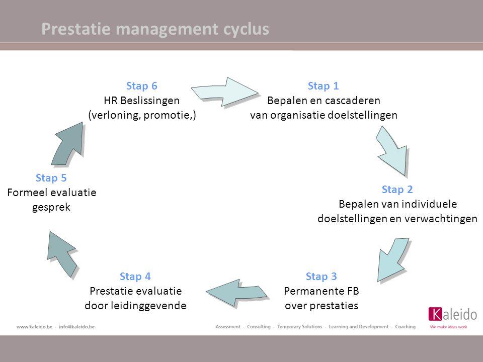 Prestatie management cyclus Stap 1 Bepalen en cascaderen van organisatie doelstellingen Stap 2 Bepalen van individuele doelstellingen en verwachtingen