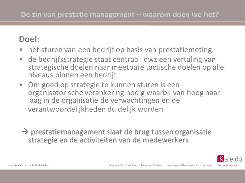 De zin van prestatie management Visie en Missie waarden en Doelstellingen Departement/ Team Strategies en doelsellingen Individuele doelstellingen Organisatie Succes en groei Medewerkers Succes, Tevredenheid En individuele groei