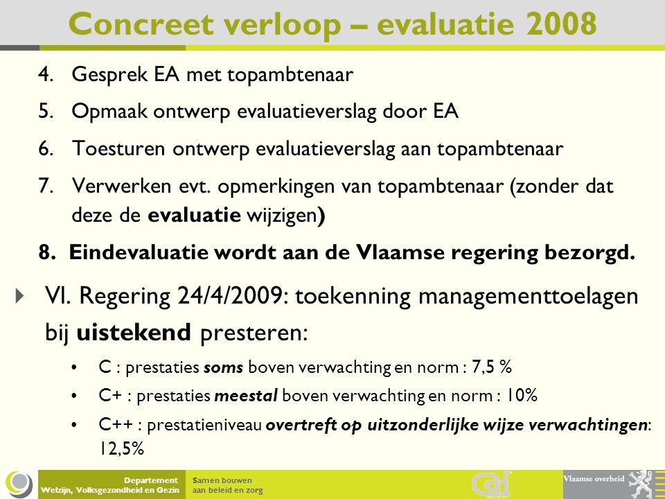 Samen bouwen aan beleid en zorg Departement Welzijn, Volksgezondheid en Gezin Concreet verloop – evaluatie 2008 4.Gesprek EA met topambtenaar 5.Opmaak