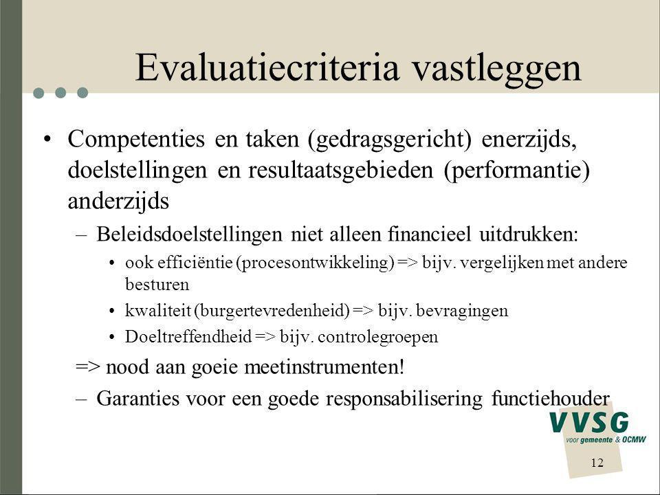 Evaluatiecriteria vastleggen Competenties en taken (gedragsgericht) enerzijds, doelstellingen en resultaatsgebieden (performantie) anderzijds –Beleidsdoelstellingen niet alleen financieel uitdrukken: ook efficiëntie (procesontwikkeling) => bijv.