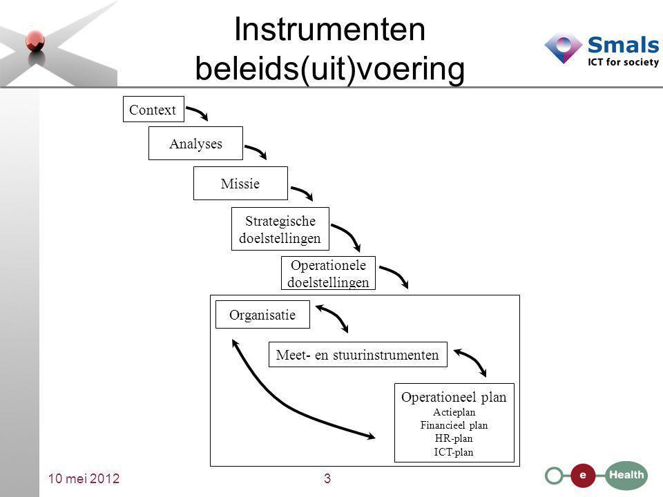 10 mei 20123 Instrumenten beleids(uit)voering Analyses Strategische doelstellingen Operationele doelstellingen Organisatie Operationeel plan Actieplan