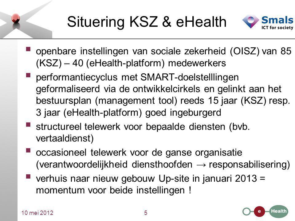 10 mei 20125 Situering KSZ & eHealth  openbare instellingen van sociale zekerheid (OISZ) van 85 (KSZ) – 40 (eHealth-platform) medewerkers  performan