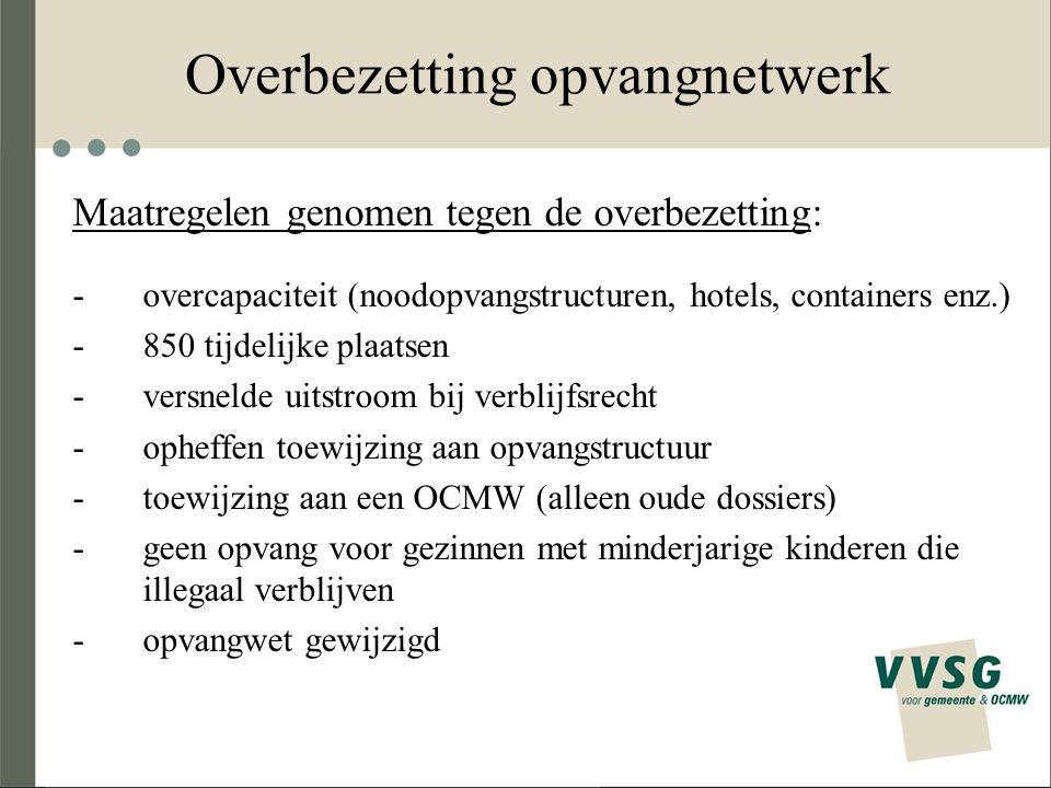Overbezetting opvangnetwerk Maatregelen genomen tegen de overbezetting: -overcapaciteit (noodopvangstructuren, hotels, containers enz.) -850 tijdelijk
