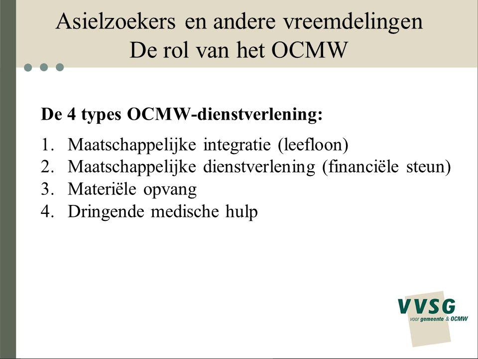 Asielzoekers en andere vreemdelingen De rol van het OCMW De 4 types OCMW-dienstverlening: 1.Maatschappelijke integratie (leefloon) 2.Maatschappelijke