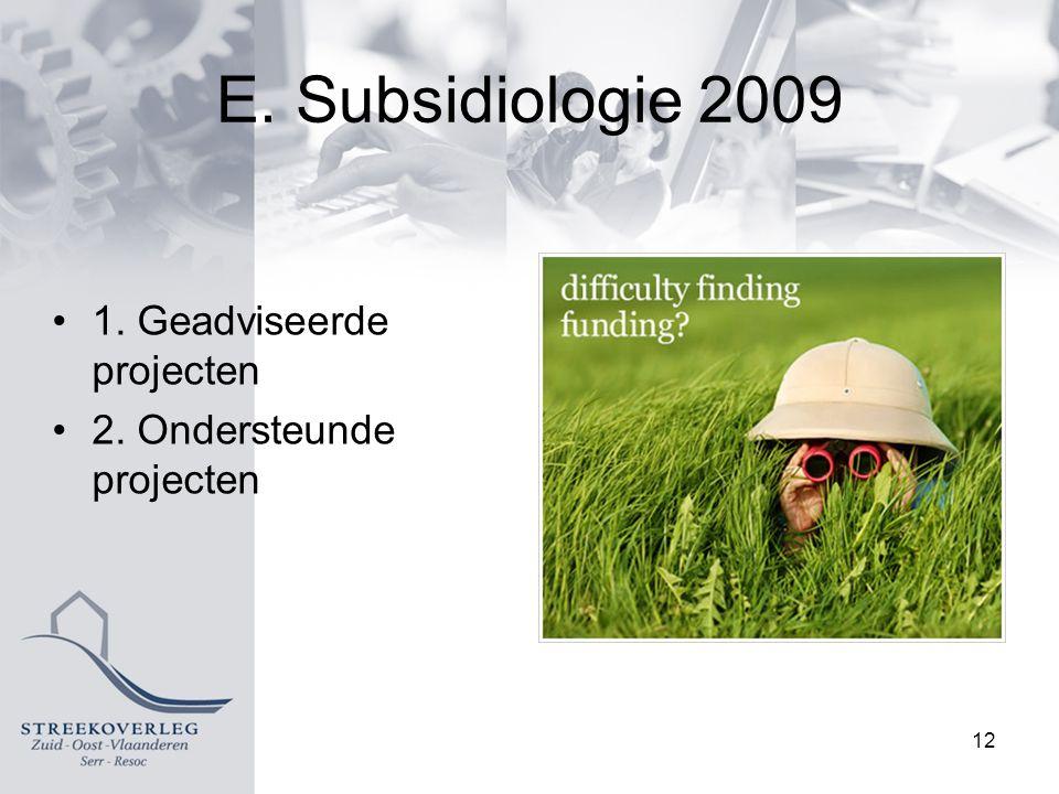 E. Subsidiologie 2009 1. Geadviseerde projecten 2. Ondersteunde projecten 12