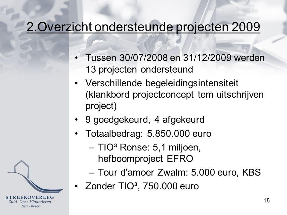 2.Overzicht ondersteunde projecten 2009 Tussen 30/07/2008 en 31/12/2009 werden 13 projecten ondersteund Verschillende begeleidingsintensiteit (klankbord projectconcept tem uitschrijven project) 9 goedgekeurd, 4 afgekeurd Totaalbedrag: 5.850.000 euro –TIO³ Ronse: 5,1 miljoen, hefboomproject EFRO –Tour d'amoer Zwalm: 5.000 euro, KBS Zonder TIO³, 750.000 euro 15