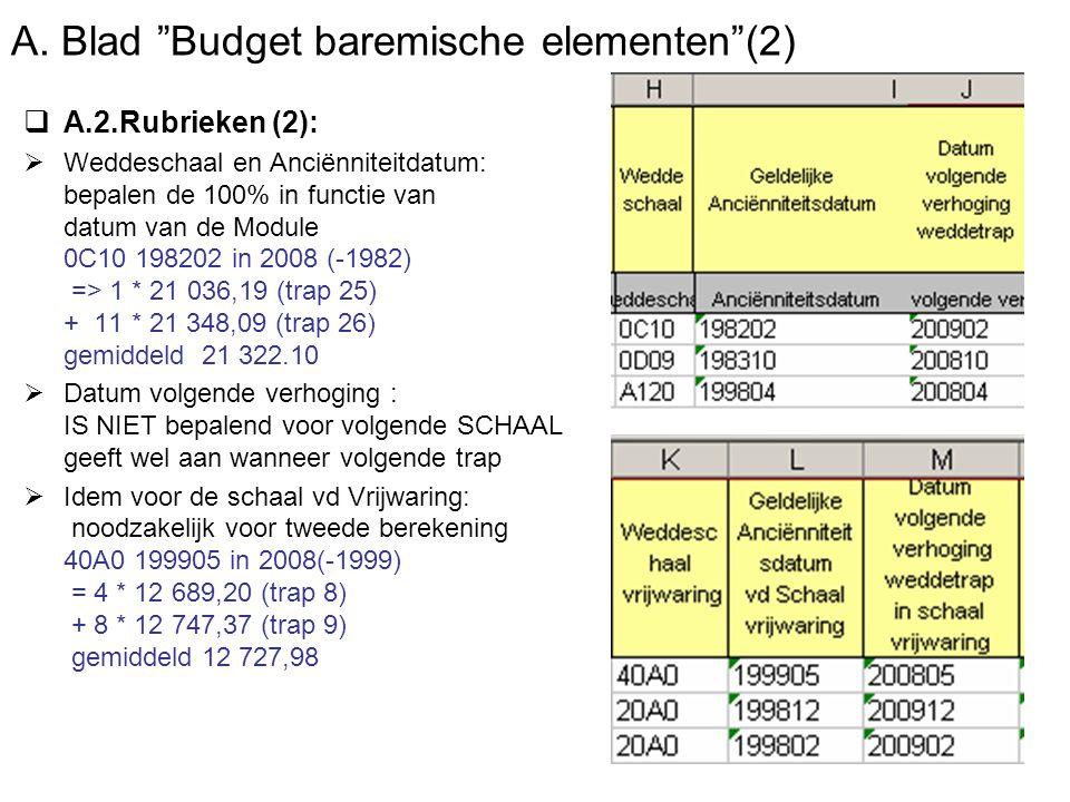 """A. Blad """"Budget baremische elementen""""(2)  A.2.Rubrieken (2):  Weddeschaal en Anciënniteitdatum: bepalen de 100% in functie van datum van de Module 0"""