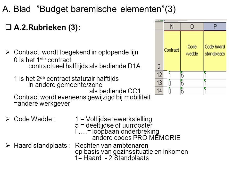 """A. Blad """"Budget baremische elementen""""(3)  A.2.Rubrieken (3):  Contract: wordt toegekend in oplopende lijn 0 is het 1 ste contract contractueel halft"""