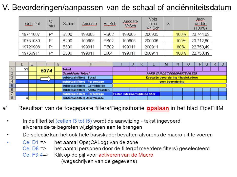 V. Bevorderingen/aanpassen van de schaal of anciënniteitsdatum a' Resultaat van de toegepaste filters/Beginsituatie opslaan in het blad OpsFiltM In de