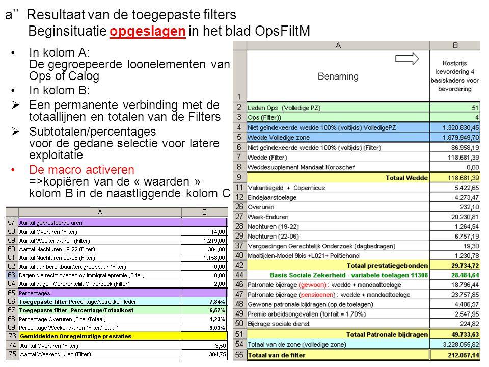 a'' Resultaat van de toegepaste filters Beginsituatie opgeslagen in het blad OpsFiltM In kolom A: De gegroepeerde loonelementen van Ops of Calog In ko