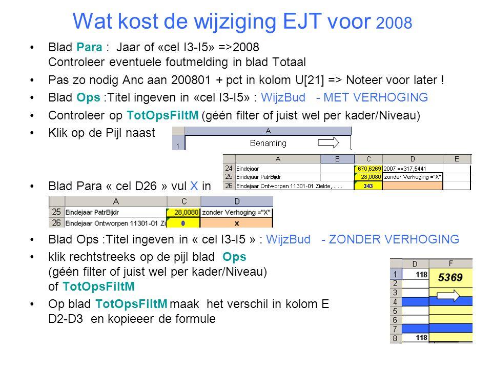 Wat kost de wijziging EJT voor 2008 Blad Para : Jaar of «cel I3-I5» =>2008 Controleer eventuele foutmelding in blad Totaal Pas zo nodig Anc aan 200801