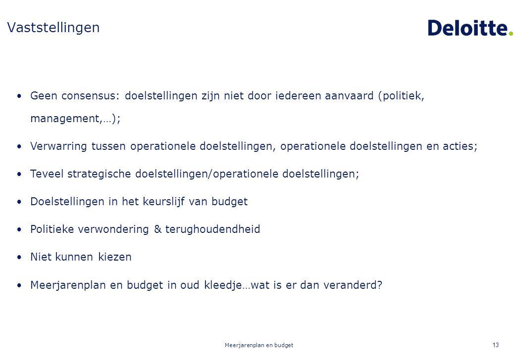 Meerjarenplan en budget 13 Geen consensus: doelstellingen zijn niet door iedereen aanvaard (politiek, management,…); Verwarring tussen operationele do