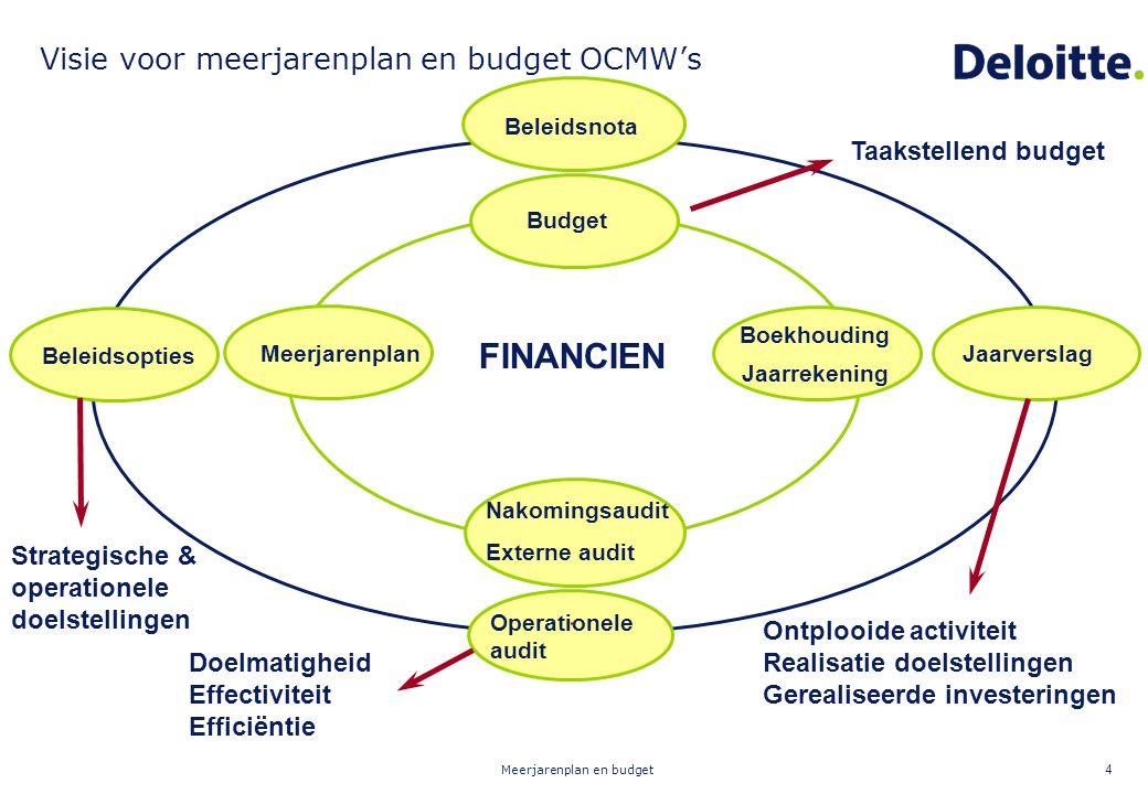 Meerjarenplan en budget 4 Visie voor meerjarenplan en budget OCMW's Budget Beleidsopties Meerjarenplan Boekhouding Jaarrekening Jaarverslag Nakomingsa