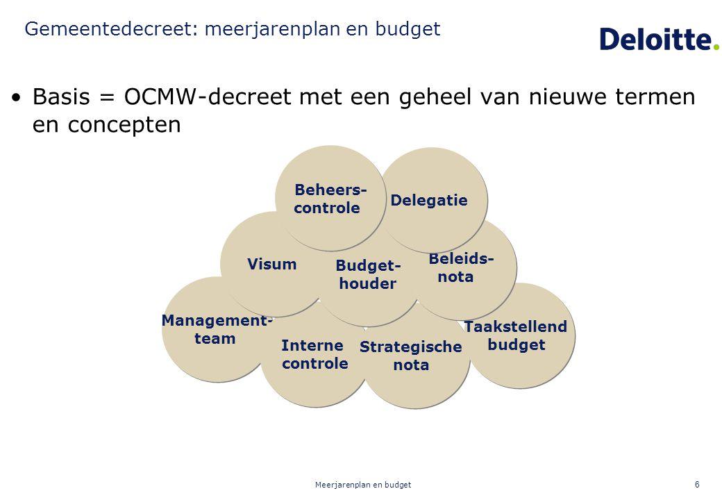 Meerjarenplan en budget 6 Gemeentedecreet: meerjarenplan en budget Basis = OCMW-decreet met een geheel van nieuwe termen en concepten Management- team