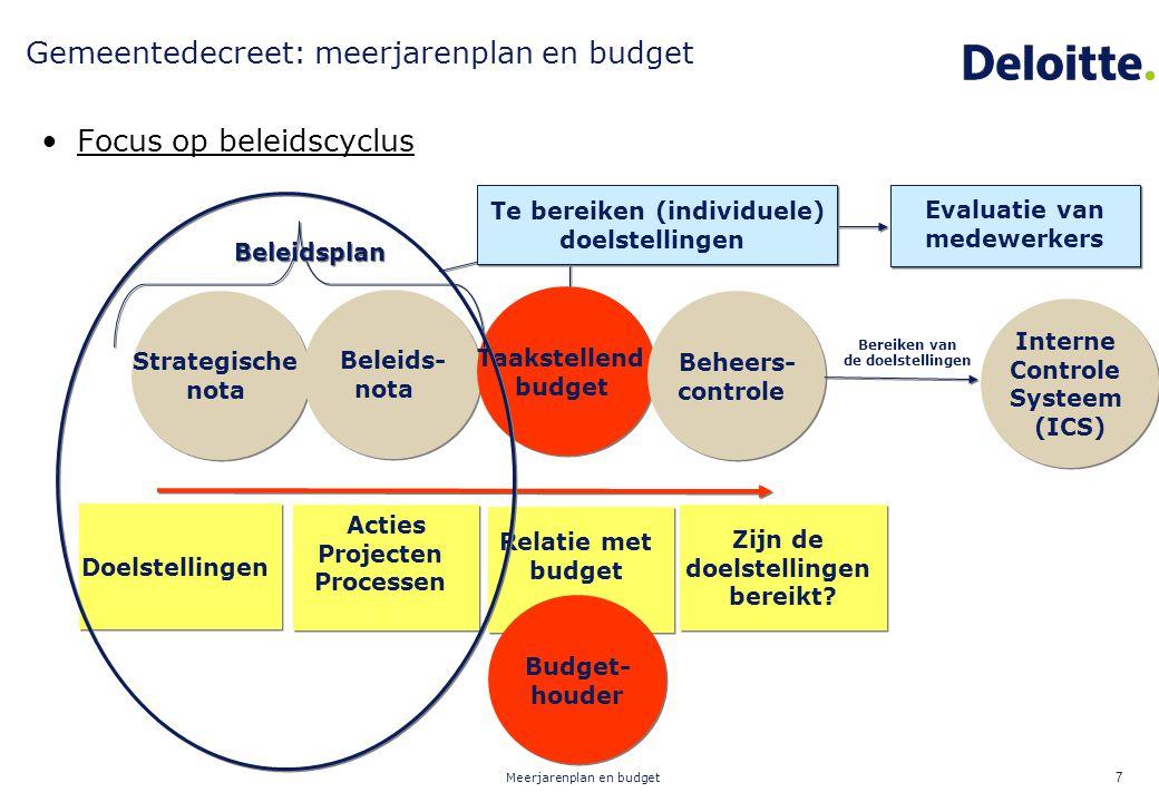 Meerjarenplan en budget 7 Gemeentedecreet: meerjarenplan en budget Focus op beleidscyclus Strategische nota Strategische nota Beleids- nota Beleids- n