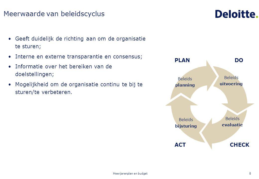 Meerjarenplan en budget 8 Geeft duidelijk de richting aan om de organisatie te sturen; Interne en externe transparantie en consensus; Informatie over