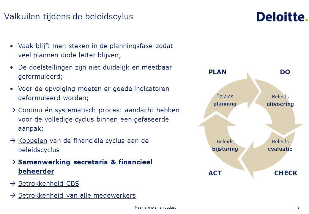Meerjarenplan en budget 9 Vaak blijft men steken in de planningsfase zodat veel plannen dode letter blijven; De doelstellingen zijn niet duidelijk en
